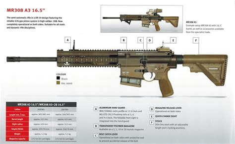 NOW AVAILABLE: HK MR223A3 and HK MR308A3!! IN RAL800 FDE!!!