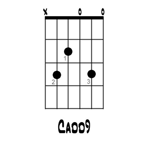 How to Play the Cadd9 Chord