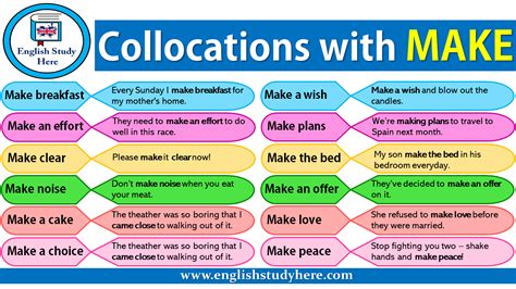 Collocations with Make and Example Sentences - English