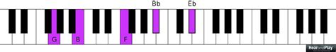 Whether Gospel Or Jazz, These 2-5-1 Chord Progressions
