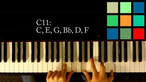 How To Play A C11 Chord On The Piano - YouTube
